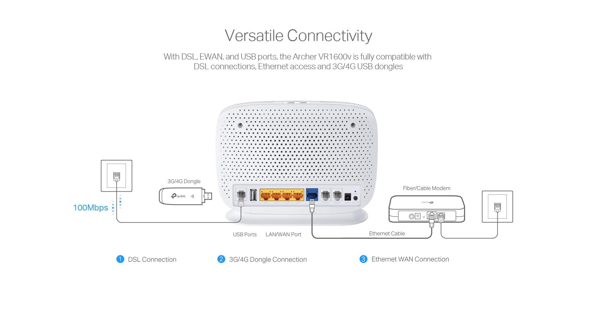 Wireless Internet Service Provider >> Archer VR1600v   AC1600 Wireless VDSL2 Gateway   TP-Link Service Provider